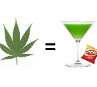 Cannabis Cocktail